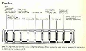 1968 plymouth roadrunner wiring diagram wiring diagram for you • wiring diagram for 1968 plymouth roadrunner schematic diagrams rh 23 docnuk de 1968 plymouth roadrunner wiring