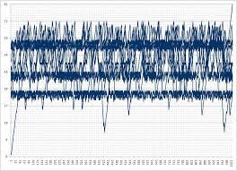File Star Burst Leo Chart Jpg Wikipedia