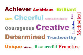 Adjectives For Recommendation Letter Positive Words To Describe Yourself In An Interview