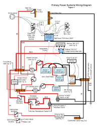 51 best boat electrical images on pinterest Big Dog Wiring Diagram boat wiring schematic wiring diagram for 2003 big dog motorcycle