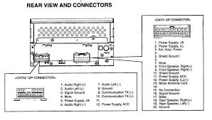 sony cdx gt40w wiring diagram wiring diagram autovehicle sony cdx gt40w wiring diagram schematic diagramsony xplod 50wx4 wiring diagram wiring library sony cdx gt310
