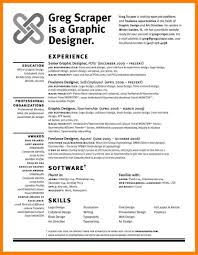 Self Employment On Resume Example Self Employed Resume Oloschurchtp 24