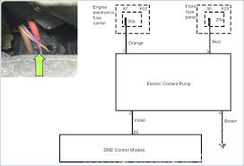 bmw 5 series fuse box diagram bmw e60 fuse box diagram image details e60 m5 fuse box diagram bmw 5 series fuse box diagram bmw 525d e60 fuse box diagram 3 5 series control