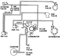 repair guides vacuum diagrams vacuum diagrams autozone com 13 vacuum hose schematic 1977 305 cid 2 bbl high altitude engines