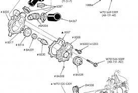 2005 chevy 2500hd duramax fuse box wiring diagram for car engine 99 mercury cougar engine diagram also 1999 mercury cougar rear