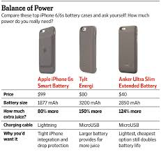 iphone 6 battery size apple smart battery case review iphone battery life nearly doubled