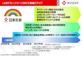 日本 生命 保険 相互 会社