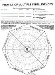 multiple intelligences worksheet christmas activities multiple multiple intelligence worksheet multiple intelligence essay multiple intelligences worksheet