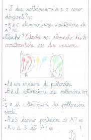 La Partizione Di Un Insieme Scheda Di Matematica Classe Seconda
