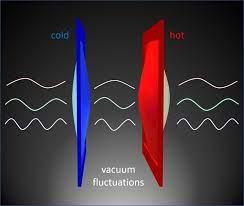La rareza cuántica invisible permite que la energía térmica viaje a través  del vacío completo - Enciclopedia Universo