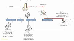 60 inspirational 3 prong range outlet wiring diagram pics wsmce org 220v dryer plug best dryer wiring diagram fresh how to wire a 3 prong dryer outlet