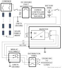off grid solar system wiring diagram wiring diagram for you • off grid solar system wiring diagram design sizing rh solar smps us off grid solar power
