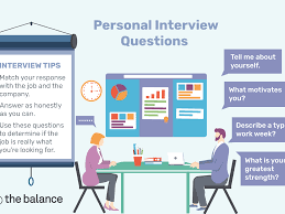 Medical Sales Interview Questions The Best Answers For Personal Interview Questions