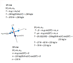 Physics Tension Problems Multiple Object Force Problem Two Blocks Tied Together
