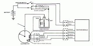 wiring diagram ford pinto wiring wiring diagrams cars