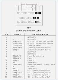 stereo wiring diagram for 1997 dodge ram 1500 tangerinepanic com 36 fresh 1998 dodge neon radio wiring diagram stereo wiring diagram for 1997 dodge ram