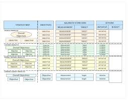 Sample Balanced Scorecard Template It Example Hr Excel Download Word