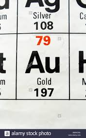 The Element Gold Au As Seen On A Periodic Table Chart As