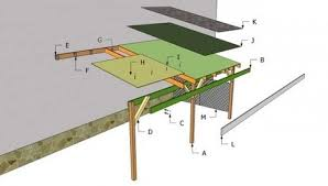 Carports  Building Attached Carport Free Standing Metal Carport Attached Carport Designs