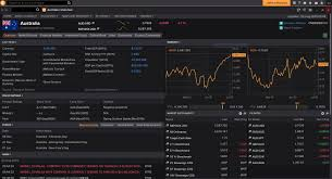 Metastock Charting Software Xenith Metastock In Australia Charting And Trading