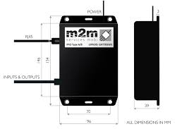 m2mservices mobi the ipio enclosure contains a single board computer sbc and selection of relay switches