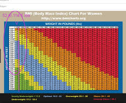 Height Weight Chart Lbs 24 Expert Year And Weight Chart