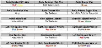 2010 volkswagen jetta car stereo wiring diagram radiobuzz48 com 2001 jetta wiring diagram at Vw Jetta Wiring Diagram