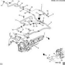 similiar fuel system on 1999 chevy bu keywords chevy cavalier cooling system diagram on 2002 chevy bu engine