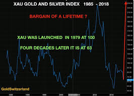 Take Collateral In Physical Gold If You Lend Money To Your