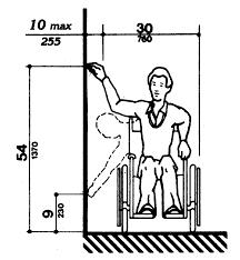 Ada Compliant Bathroom Layout Ada Checklist For New Lodging Facilities
