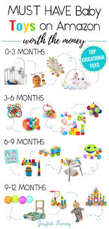 20 must have baby toys that are educational and worth the money all found conveniently