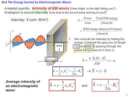 Average Light Intensity April 1 University Of Utah Physics