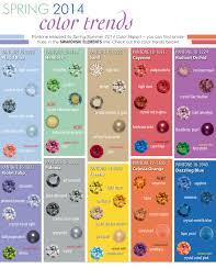 Pantone Colour Trends And Swarovski Crystal Colours