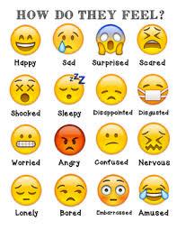 Feelings Chart Emoji Emoji Feeling Chart Pdf Www Bedowntowndaytona Com