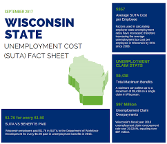 wisconsin wage calculator fast unemployment cost facts for wisconsin first nonprofit companies