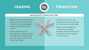 lease a car vs buy leasing vs buying a new car