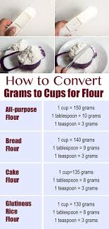 Convert Grams To Cups Without Sifting The Flour