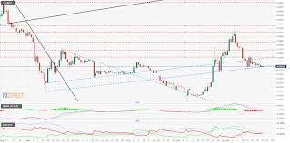 Macd Chart Bitcoin Top 3 Price Prediction For Bitcoin Ripple Ethereum Good