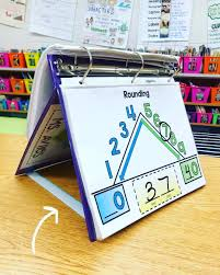 Flip Chart Horizontal Round Ring Easel Binder Love How Createandeducate Used Velcro To Turn Her Binder