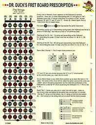 Guitar Chart Dr Ducks Practical Guitar Chord And Fretboard Chart
