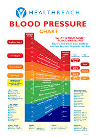 Naturally Lowering Your Blood Pressure Pea And The Pod