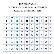 May 03, 2021 · baca juga: Soal Jawaban Pat Bahasa Indonesia Kelas 11 Semester 2 Tahun 2021 Info Pendidikan Terbaru