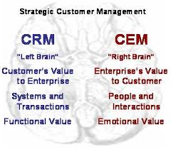 customer experience manager crm and cem managing the yin yang of customer relationships bob