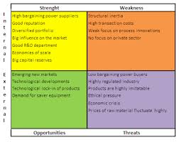 Personal Swot Analysis Example    Sample Templates