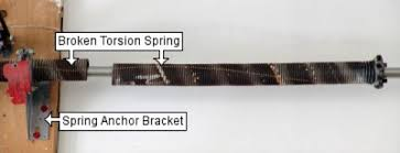 broken garage door spring11 Most Common Reasons Why Your Garage Door Wont Open  Dengarden
