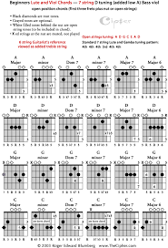 5 String Bass Chord Chart Basic Open Position Chords For Viola Da Gamba And Lute 7