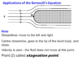 bernoulli 39 s equation. applications of the bernoulli s equation 39
