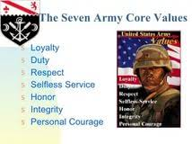 army values essay coureworks help my paper 7 army values essay
