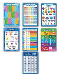 Educational Chart For Nursery