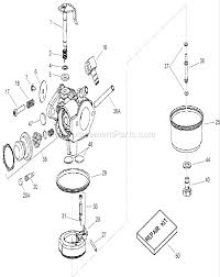 toro wiring diagrams wiring diagram centre toro 22 recycler lawn mowers parts diagrams moreover murray lawntoro engine diagram wiring diagrams konsult toro